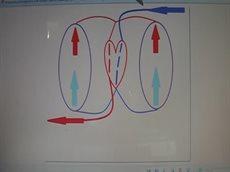 Схема кровообращения по Кацудзо Ниши..avi